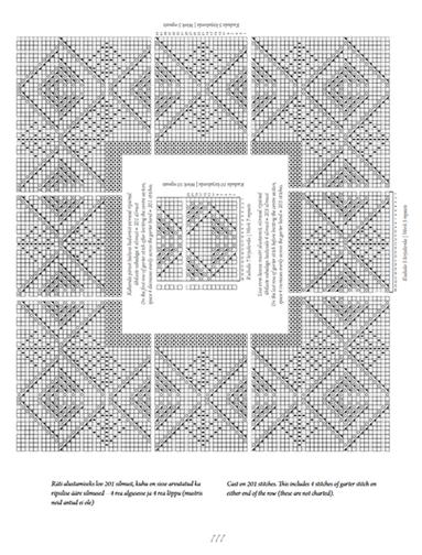 Square Haapsalu Shawls by Linda Elgas